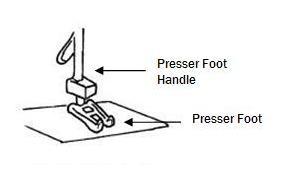 FOS Presser Foot-Handle