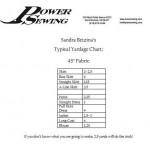 Yardage Chart Image